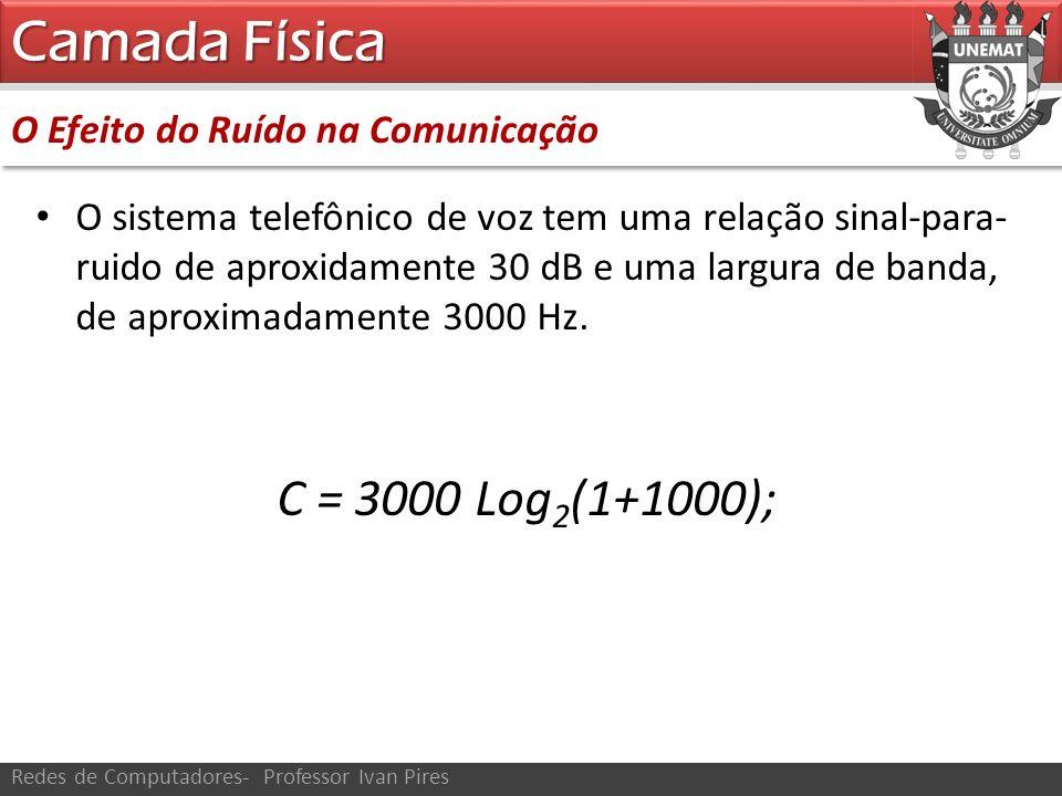 Camada Física C = 3000 Log2(1+1000); O Efeito do Ruído na Comunicação