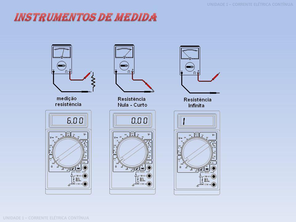 Instrumentos de Medida