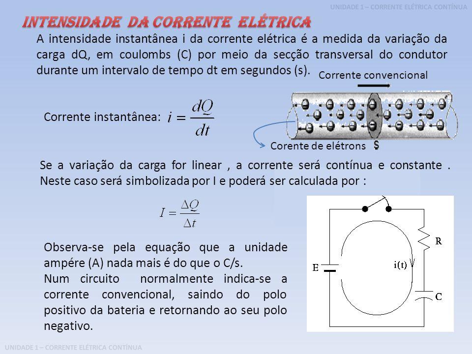 Intensidade da Corrente Elétrica