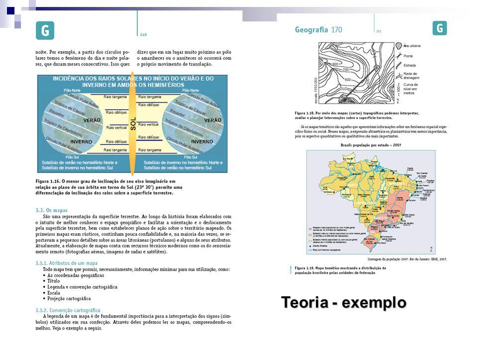 Teoria - exemplo