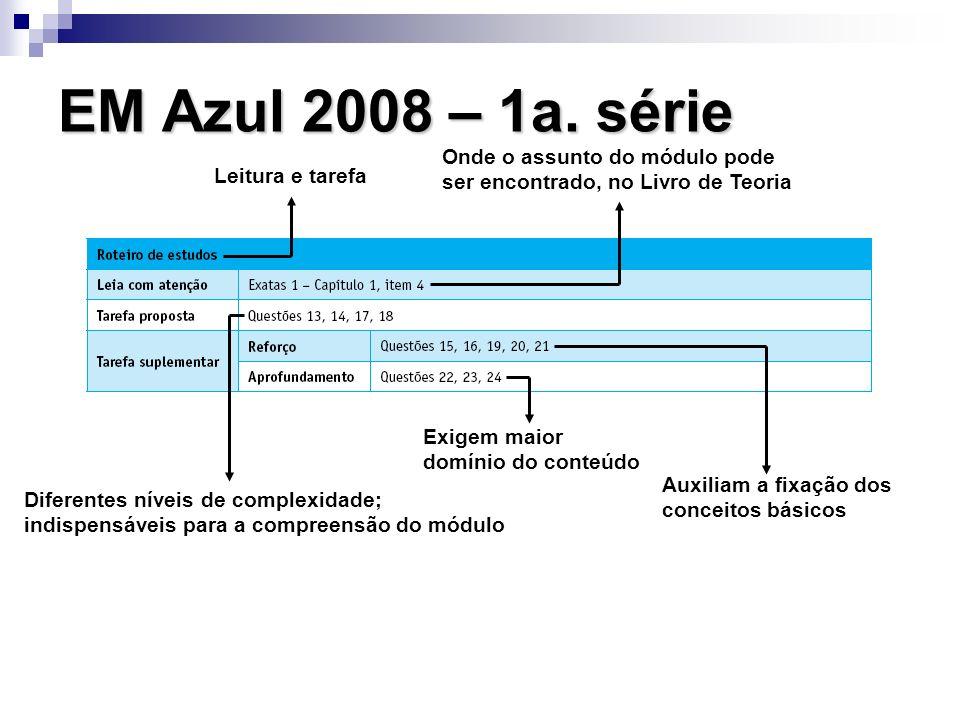 EM Azul 2008 – 1a. série Onde o assunto do módulo pode ser encontrado, no Livro de Teoria. Leitura e tarefa.