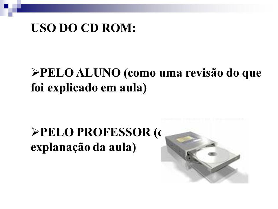 USO DO CD ROM: PELO ALUNO (como uma revisão do que foi explicado em aula) PELO PROFESSOR (como auxiliar na explanação da aula)