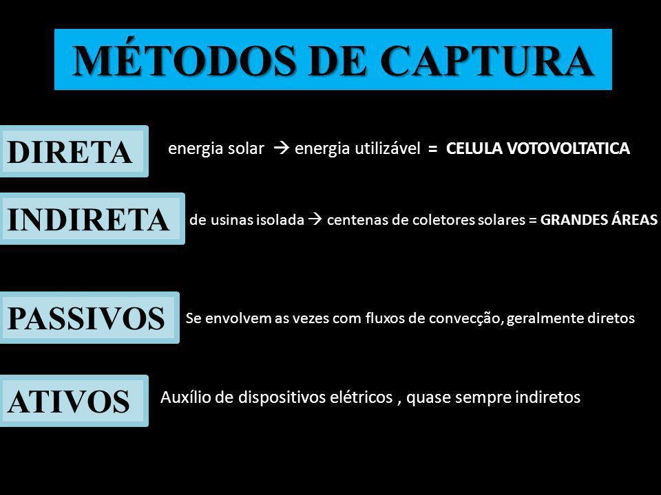 MÉTODOS DE CAPTURA DIRETA INDIRETA PASSIVOS ATIVOS