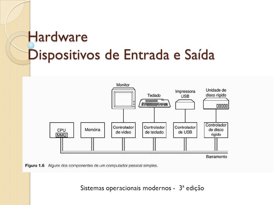 Hardware Dispositivos de Entrada e Saída