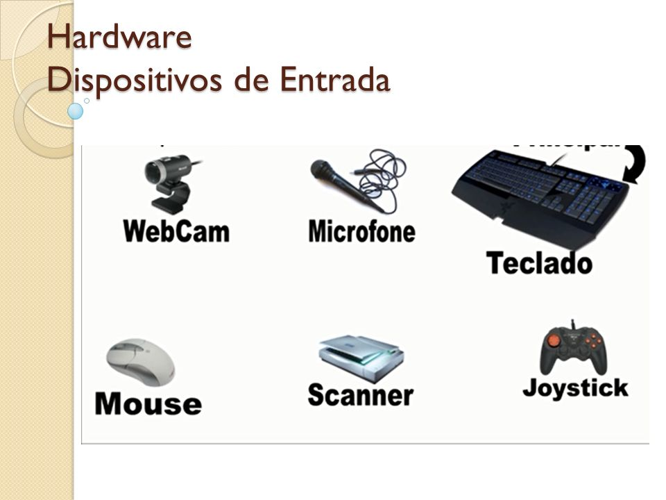 Hardware Dispositivos de Entrada