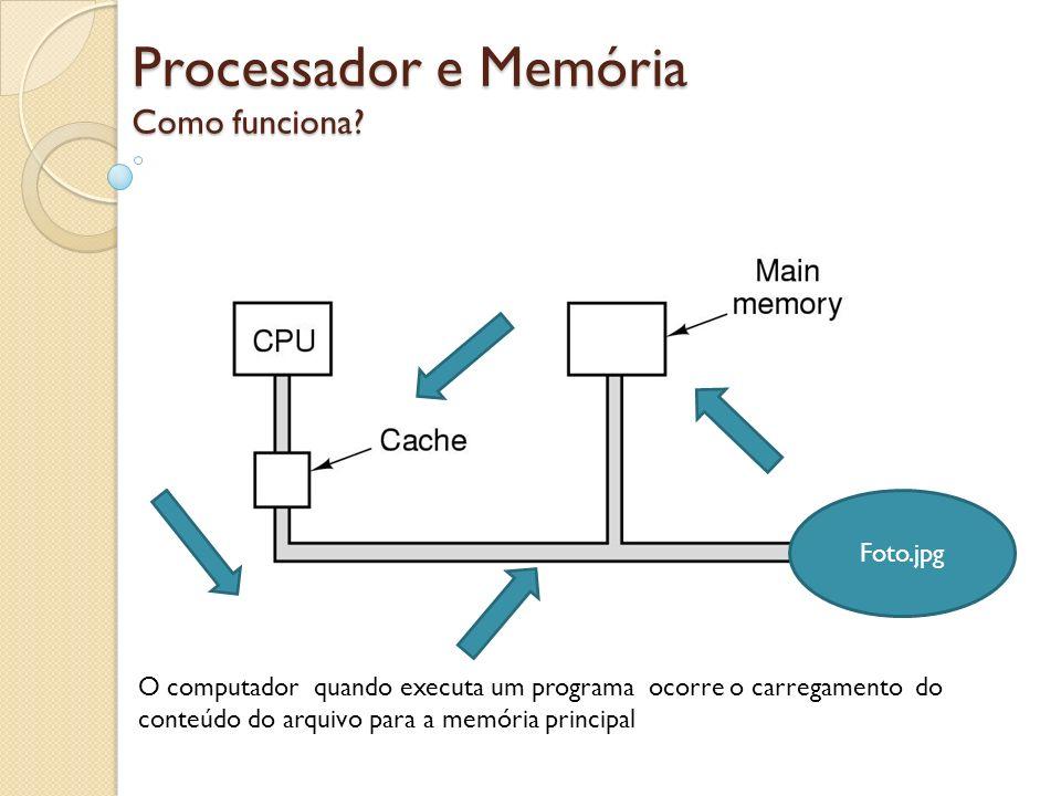 Processador e Memória Como funciona