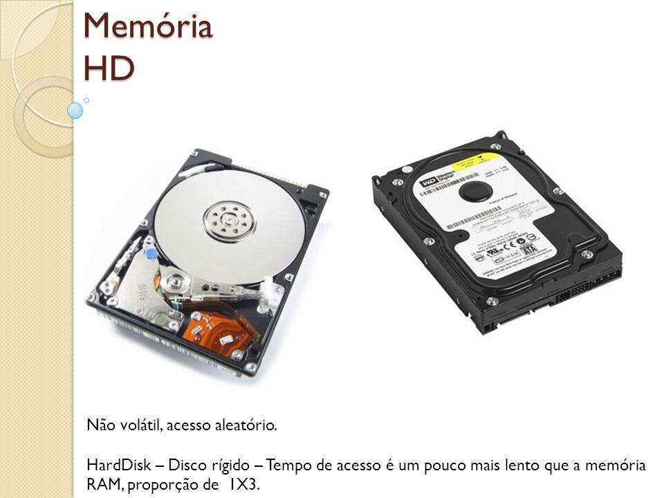 Memória HD Não volátil, acesso aleatório.