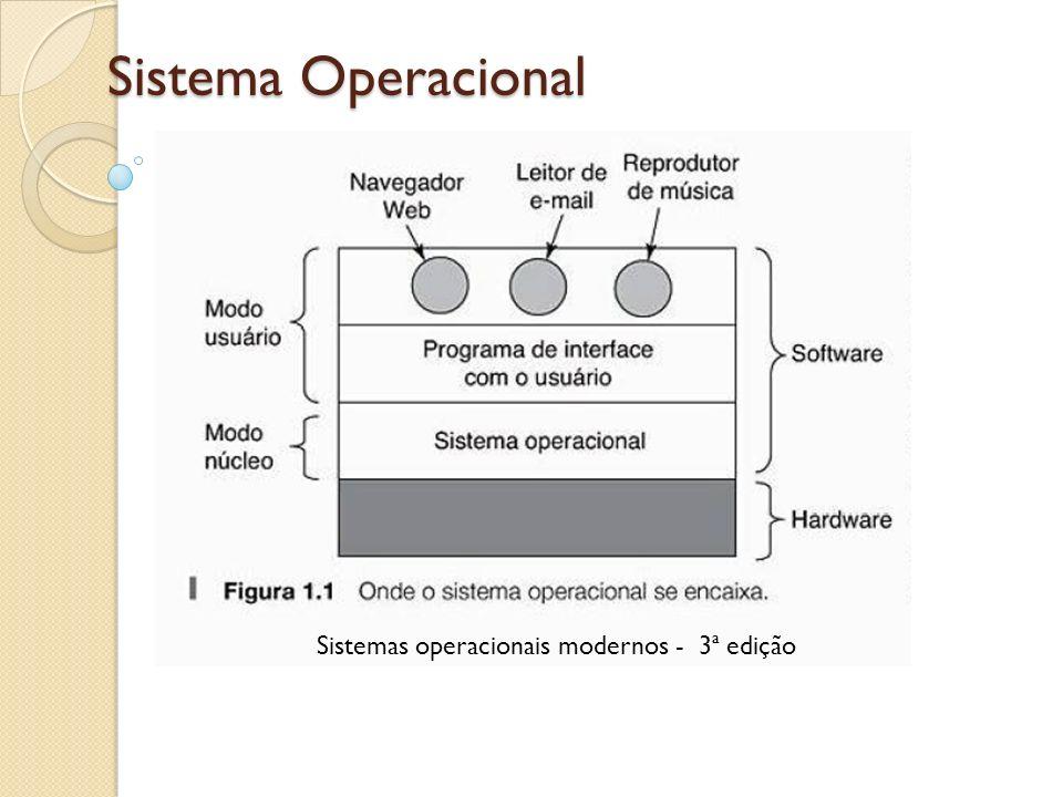 Sistema Operacional Sistemas operacionais modernos - 3ª edição