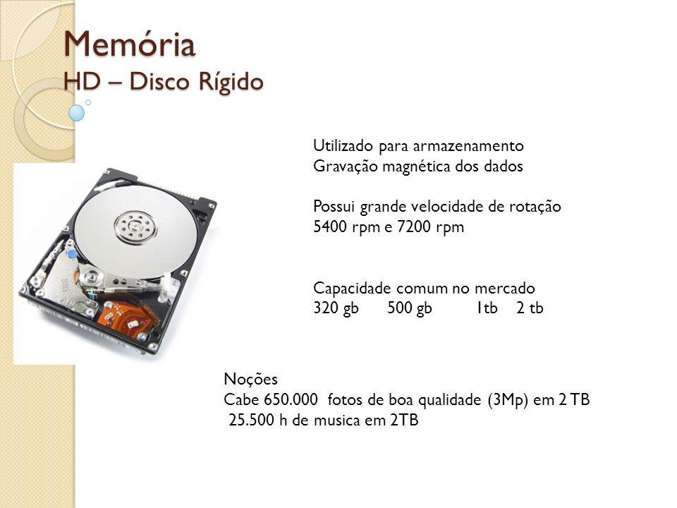 Memória HD – Disco Rígido