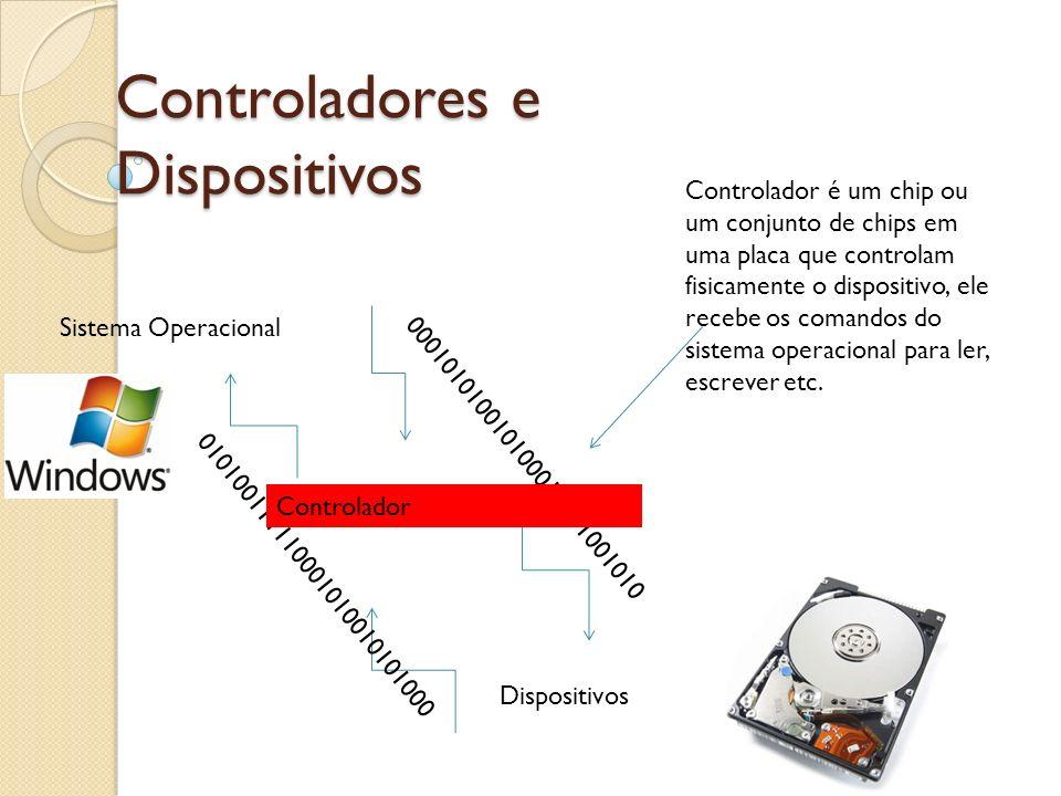 Controladores e Dispositivos