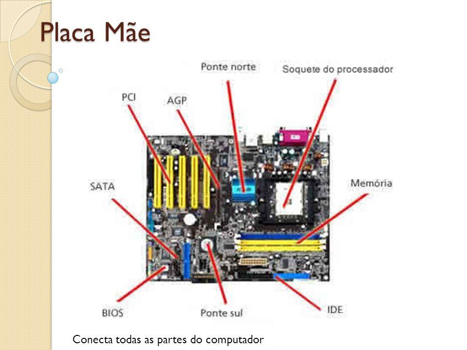 Placa Mãe Conecta todas as partes do computador