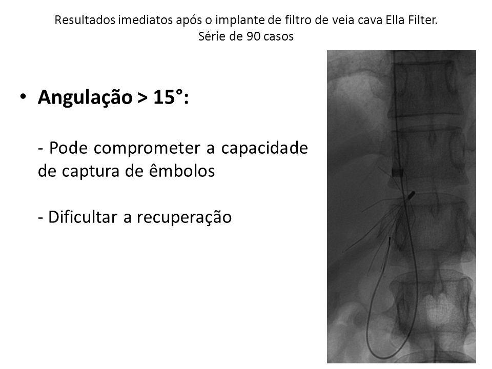 Resultados imediatos após o implante de filtro de veia cava Ella Filter. Série de 90 casos