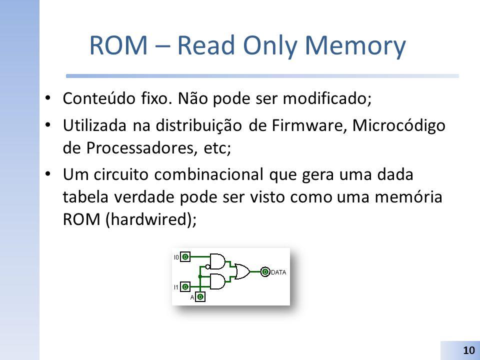 ROM – Read Only Memory Conteúdo fixo. Não pode ser modificado;