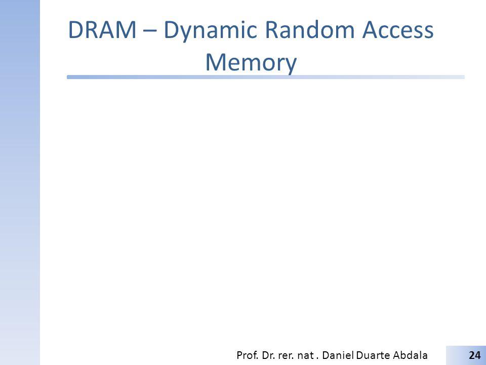 DRAM – Dynamic Random Access Memory