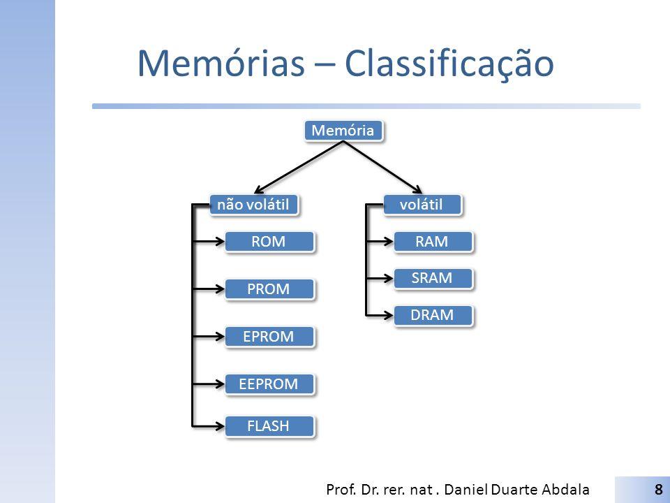 Memórias – Classificação
