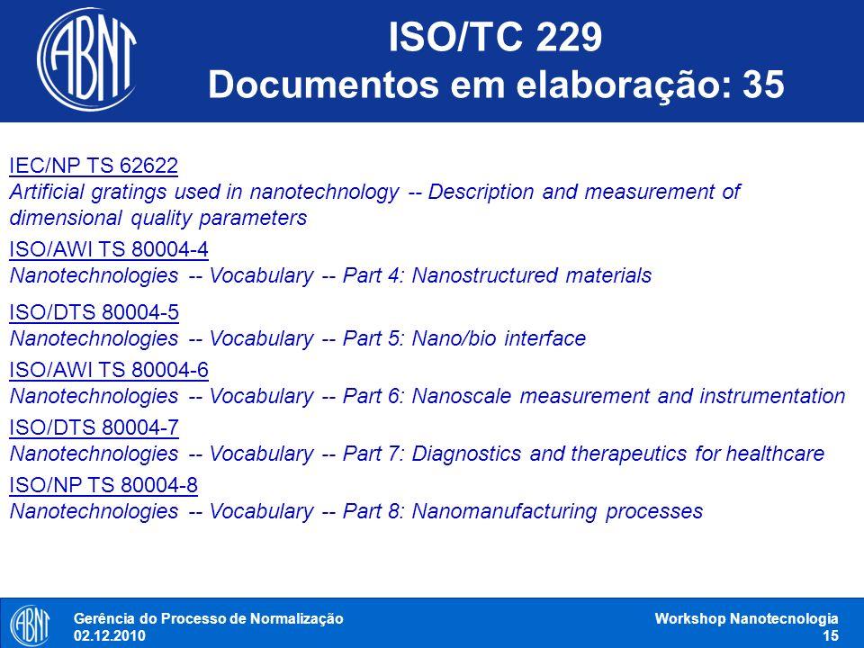 ISO/TC 229 Documentos em elaboração: 35