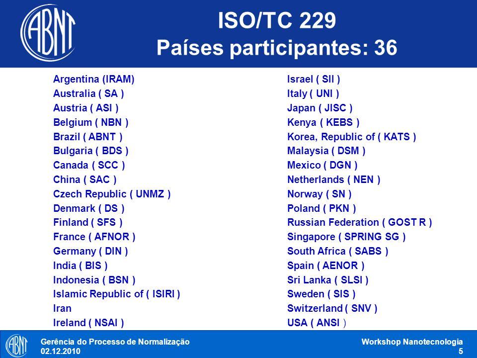ISO/TC 229 Países participantes: 36