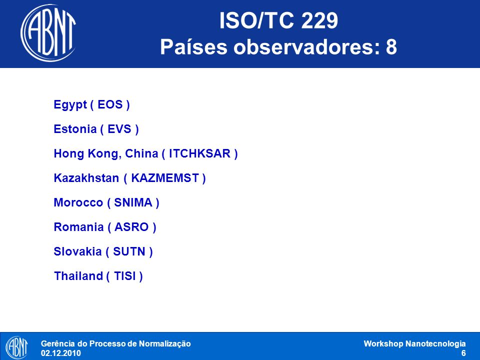 ISO/TC 229 Países observadores: 8