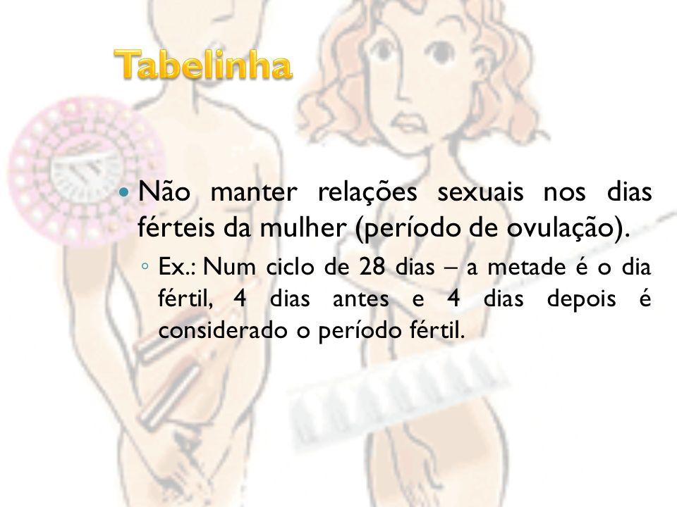 Tabelinha Não manter relações sexuais nos dias férteis da mulher (período de ovulação).