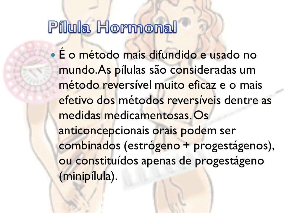 Pílula Hormonal