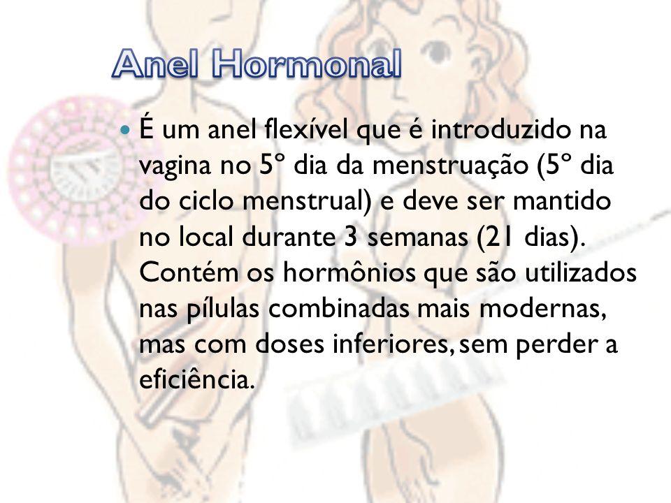 Anel Hormonal