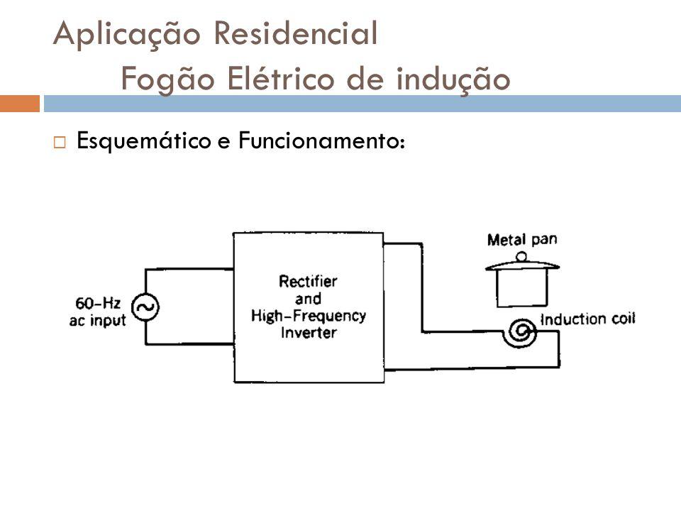 Aplicação Residencial Fogão Elétrico de indução
