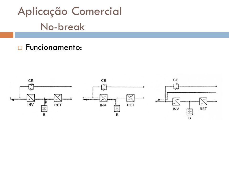 Aplicação Comercial No-break
