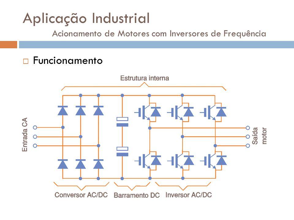Aplicação Industrial Acionamento de Motores com Inversores de Frequência