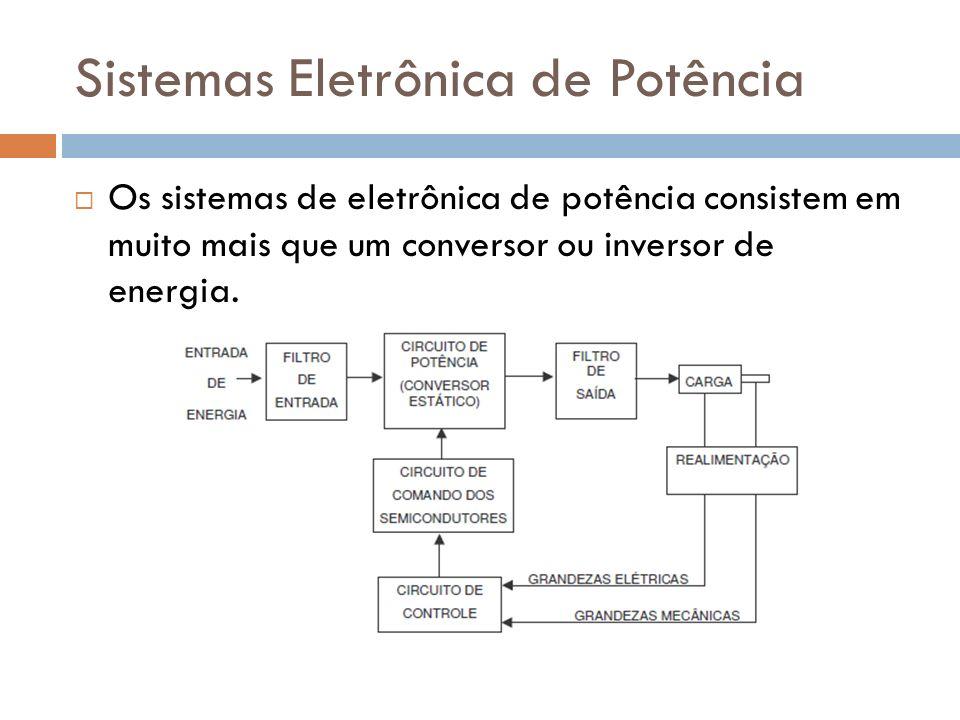 Sistemas Eletrônica de Potência