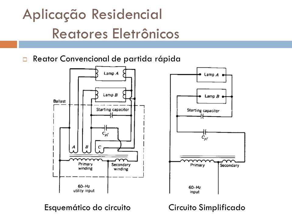 Aplicação Residencial Reatores Eletrônicos