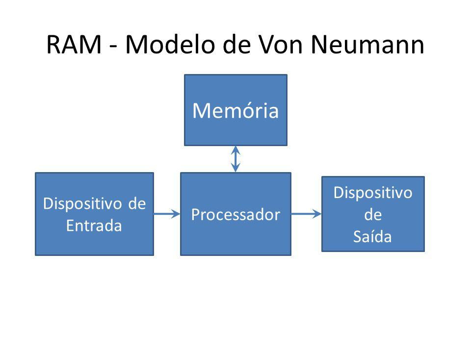 RAM - Modelo de Von Neumann