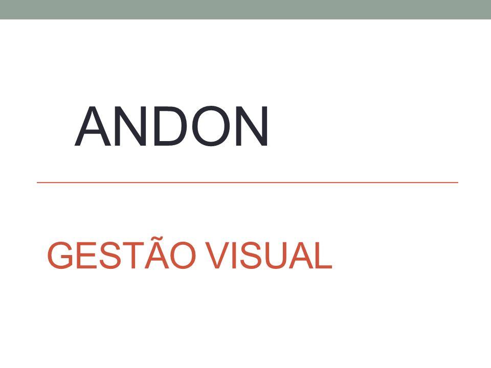 ANDON GESTÃO VISUAL
