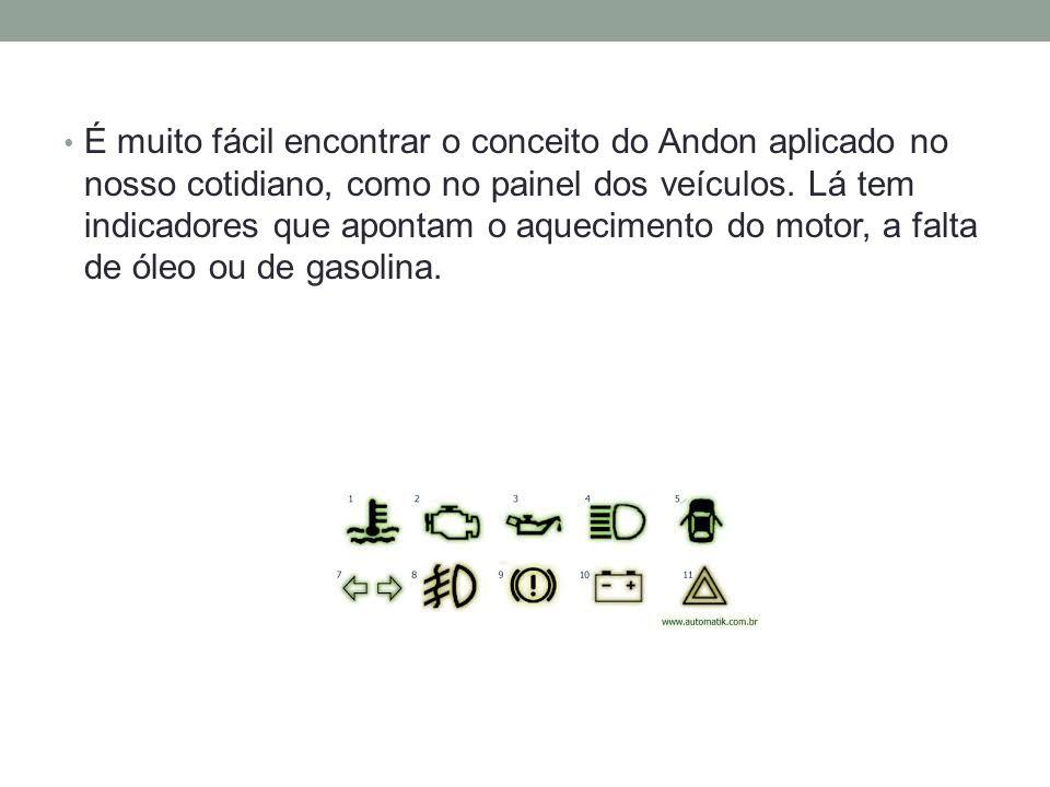 É muito fácil encontrar o conceito do Andon aplicado no nosso cotidiano, como no painel dos veículos.