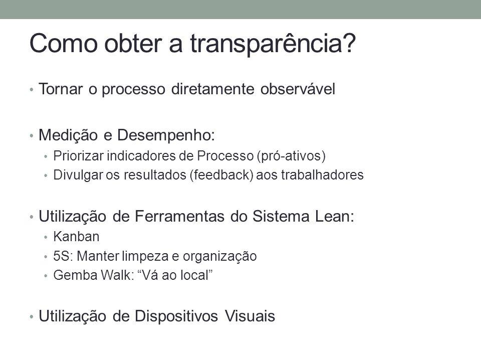 Como obter a transparência