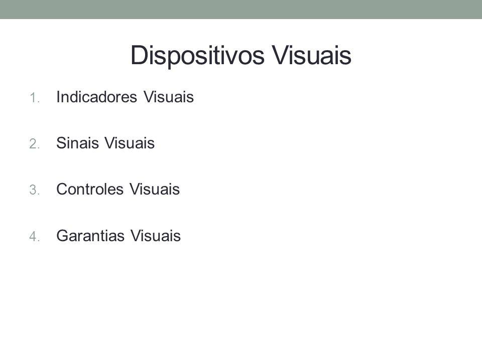 Dispositivos Visuais Indicadores Visuais Sinais Visuais