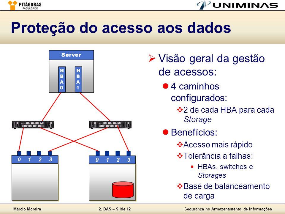 Proteção do acesso aos dados