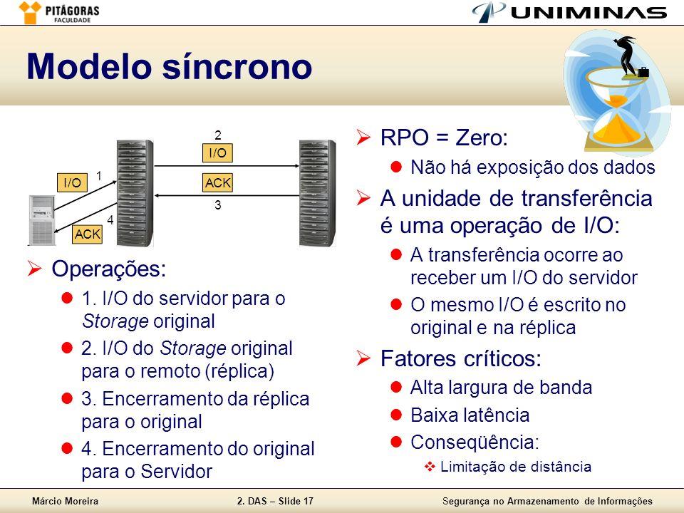 Modelo síncrono RPO = Zero: