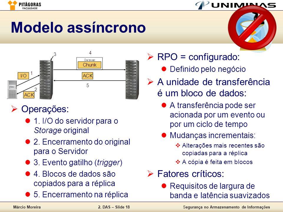Modelo assíncrono RPO = configurado: