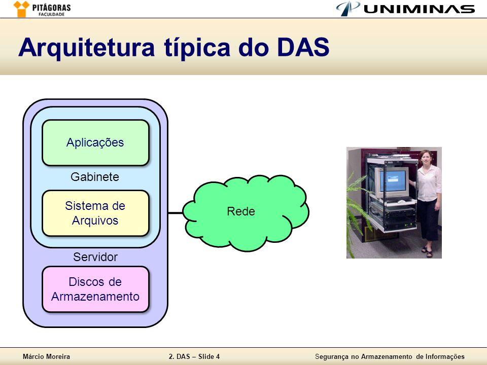 Arquitetura típica do DAS