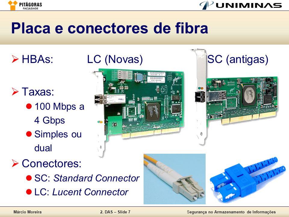 Placa e conectores de fibra
