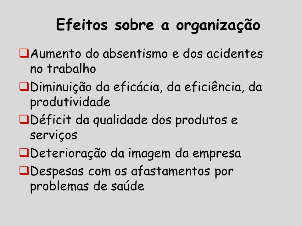 Efeitos sobre a organização