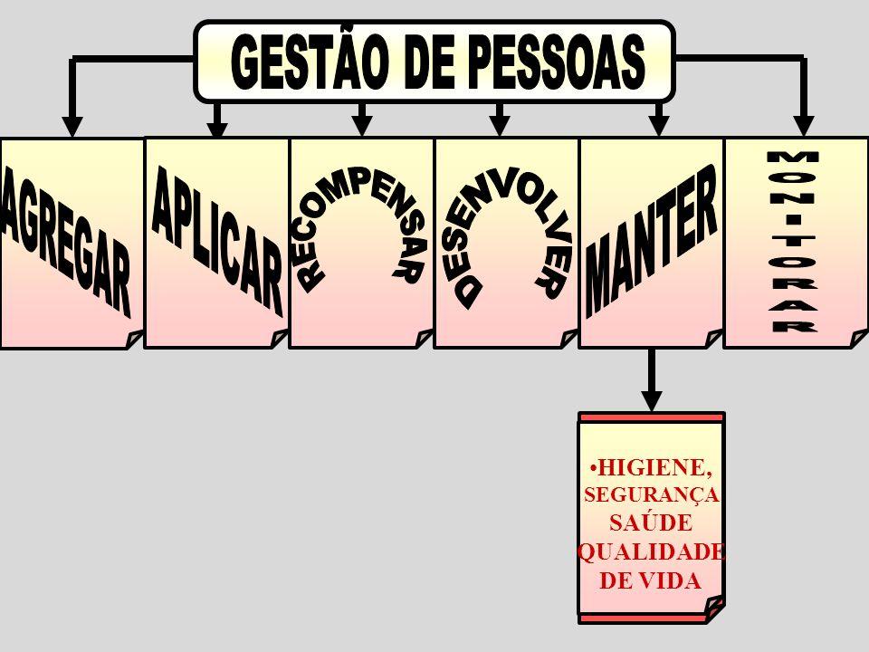 COMO MANTER AS PESSOAS NO TRA- BALHO: HIGIENE, SAÚDE QUALIDADE DE VIDA