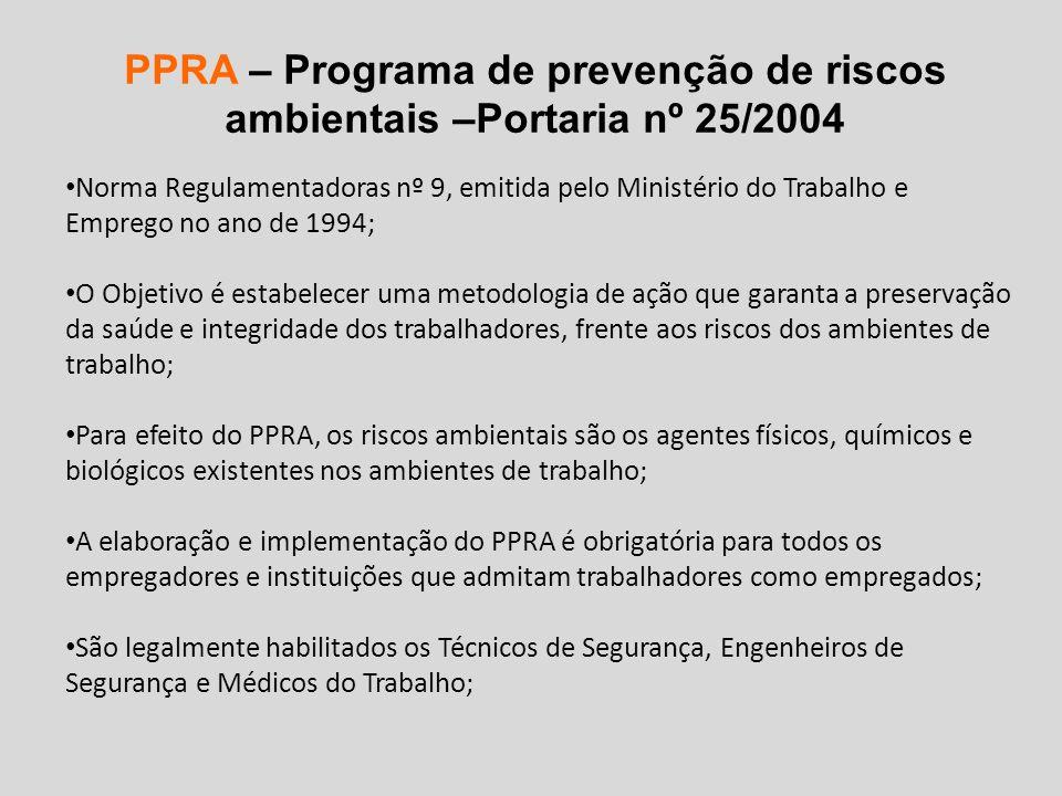 PPRA – Programa de prevenção de riscos ambientais –Portaria nº 25/2004