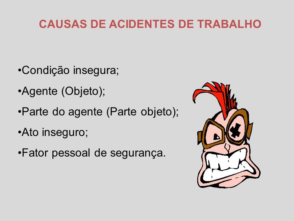 CAUSAS DE ACIDENTES DE TRABALHO