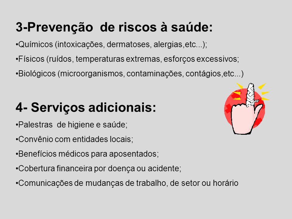 3-Prevenção de riscos à saúde: