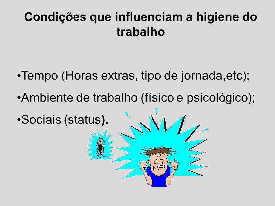 Condições que influenciam a higiene do trabalho