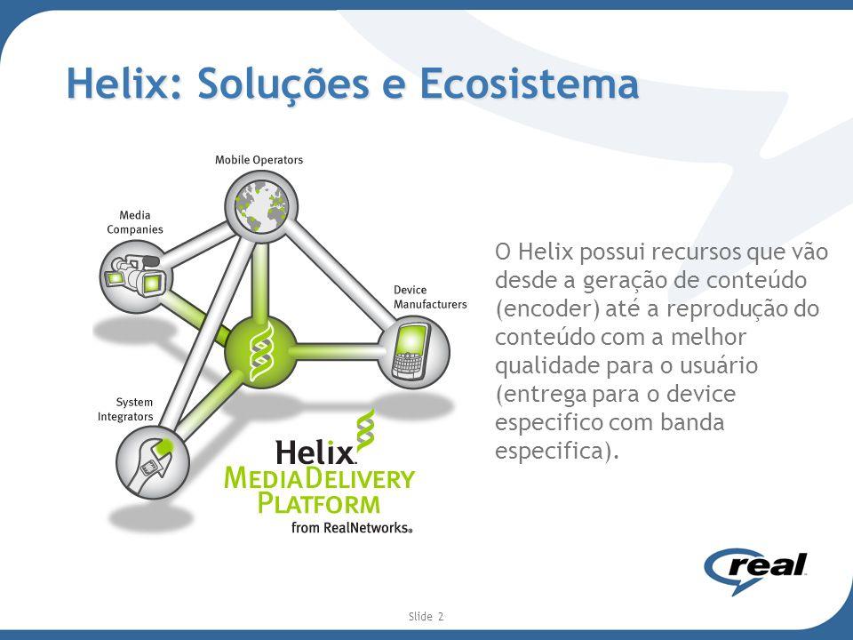 Helix: Soluções e Ecosistema