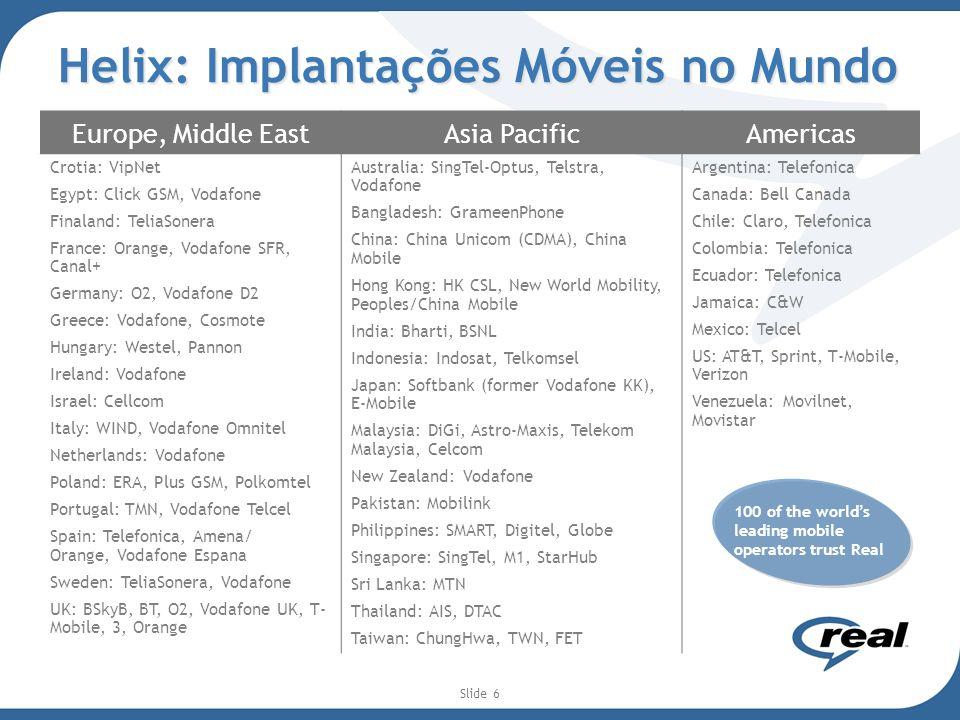 Helix: Implantações Móveis no Mundo