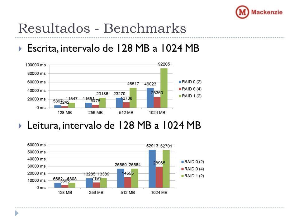 Resultados - Benchmarks