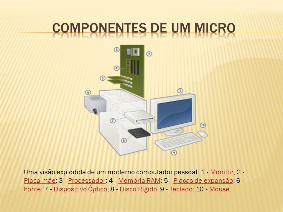 Componentes de um micro